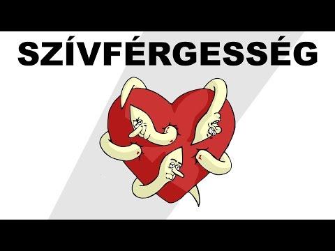 A férgek megjelenésének jelei A Magyarországon előforduló féregfertőzések
