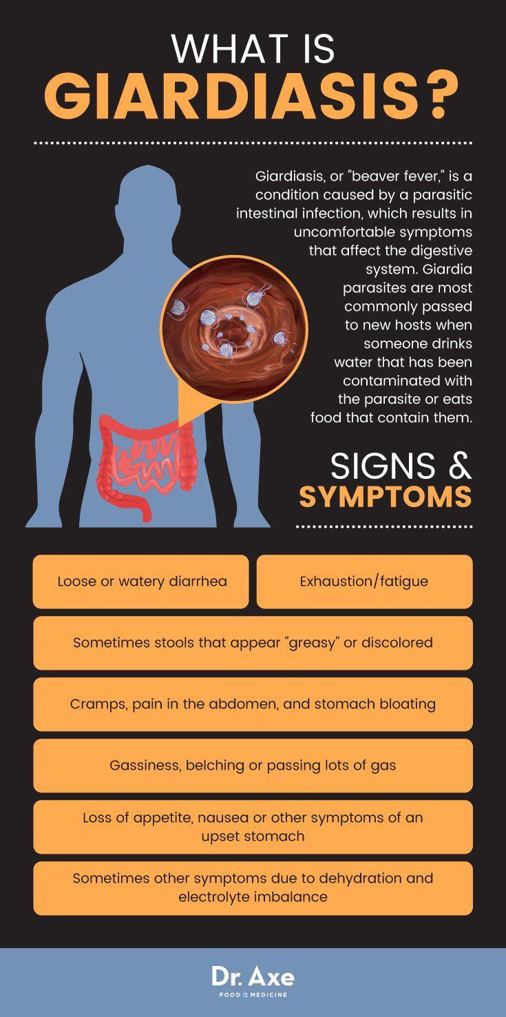 giardiasis diarrhea
